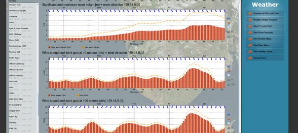 Metocean forecasts 1 (1)